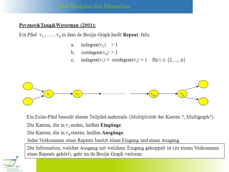 Der Bauplan des Menschen Pevzner&Tang&Waterman (2001): Euler-Superpfad-Problem: Gegeben ein de Bruijn Graph G und einem Menge von Pfaden P v2v2 v1v1 vnvn v n-1 (die Pfade, die den Fragmenten entsprechen).