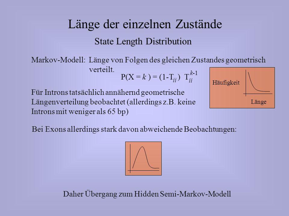 Länge der einzelnen Zustände State Length Distribution Markov-Modell: Länge von Folgen des gleichen Zustandes geometrisch verteilt.