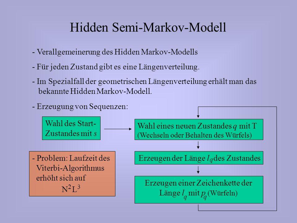 Hidden Semi-Markov-Modell - Verallgemeinerung des Hidden Markov-Modells - Für jeden Zustand gibt es eine Längenverteilung.