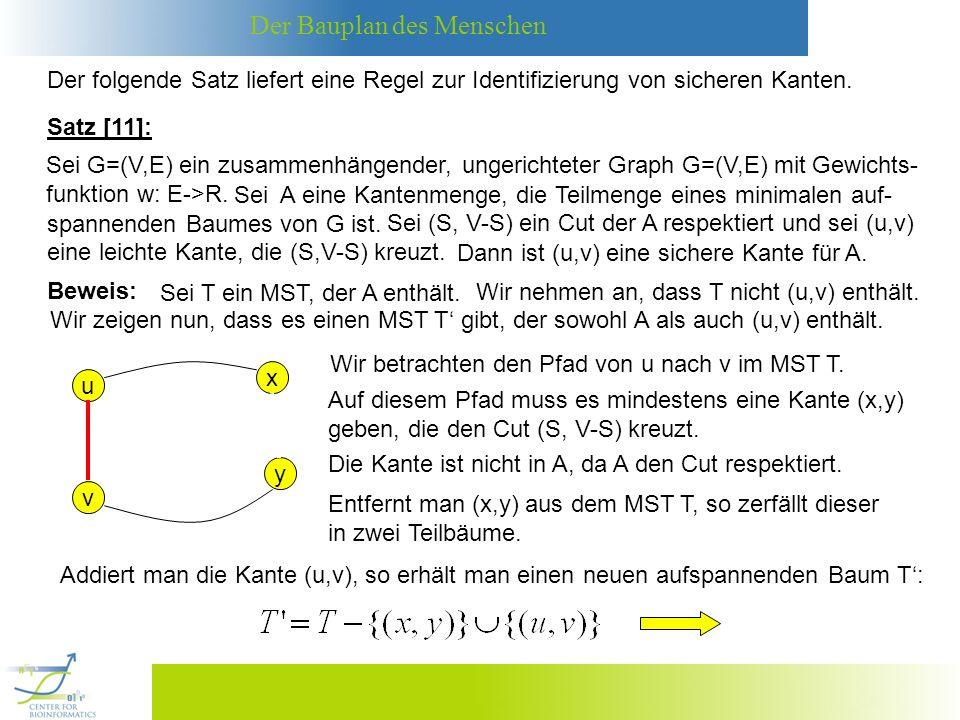 Der Bauplan des Menschen Wir zeigen nun, dass T ein MST ist: Da (u,v) eine leichte Kante des Cuts (S,V-S) ist und (x,y) auch den Cut kreuzt, gilt: w((u,v)) w((x,y)) Hieraus folgt: w(T) = w(T) – w((x,y)) + w((u,v)) w(T) Da T ein MST ist, muss folglich auch T ein MST sein.