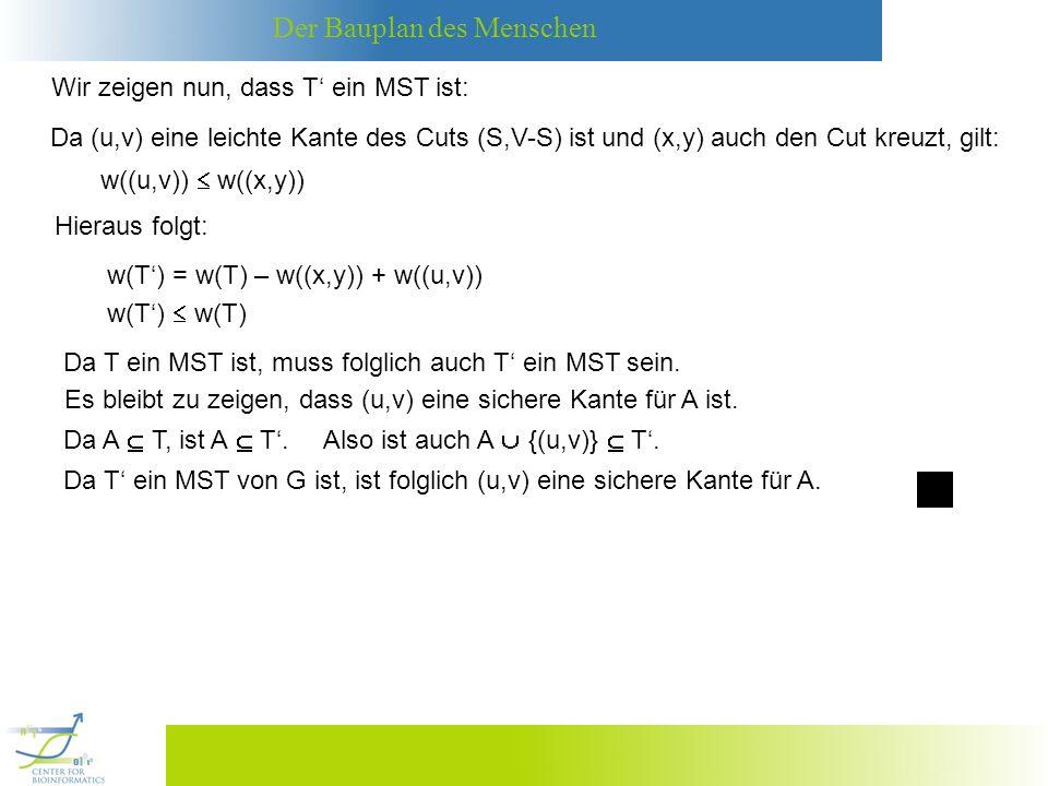 Der Bauplan des Menschen Wir zeigen nun, dass T ein MST ist: Da (u,v) eine leichte Kante des Cuts (S,V-S) ist und (x,y) auch den Cut kreuzt, gilt: w((