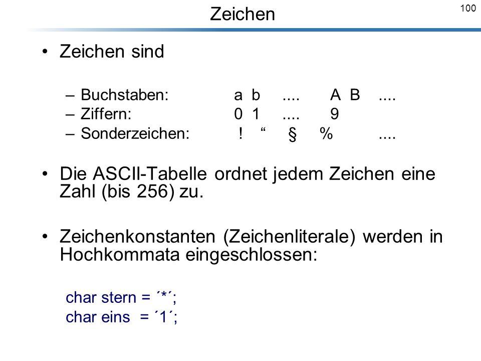 100 Zeichen sind –Buchstaben: a b.... A B.... –Ziffern: 0 1.... 9 –Sonderzeichen: ! § %.... Die ASCII-Tabelle ordnet jedem Zeichen eine Zahl (bis 256)