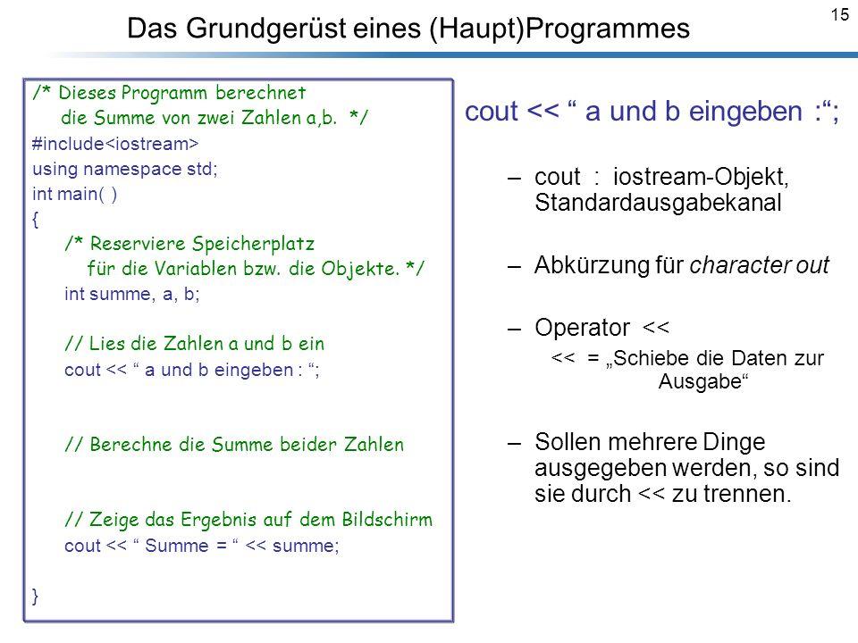 15 Das Grundgerüst eines (Haupt)Programmes /* Dieses Programm berechnet die Summe von zwei Zahlen a,b. */ #include<iostream> using namespace std; int