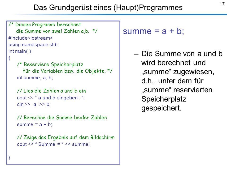 17 Das Grundgerüst eines (Haupt)Programmes /* Dieses Programm berechnet die Summe von zwei Zahlen a,b. */ #include<iostream> using namespace std; int