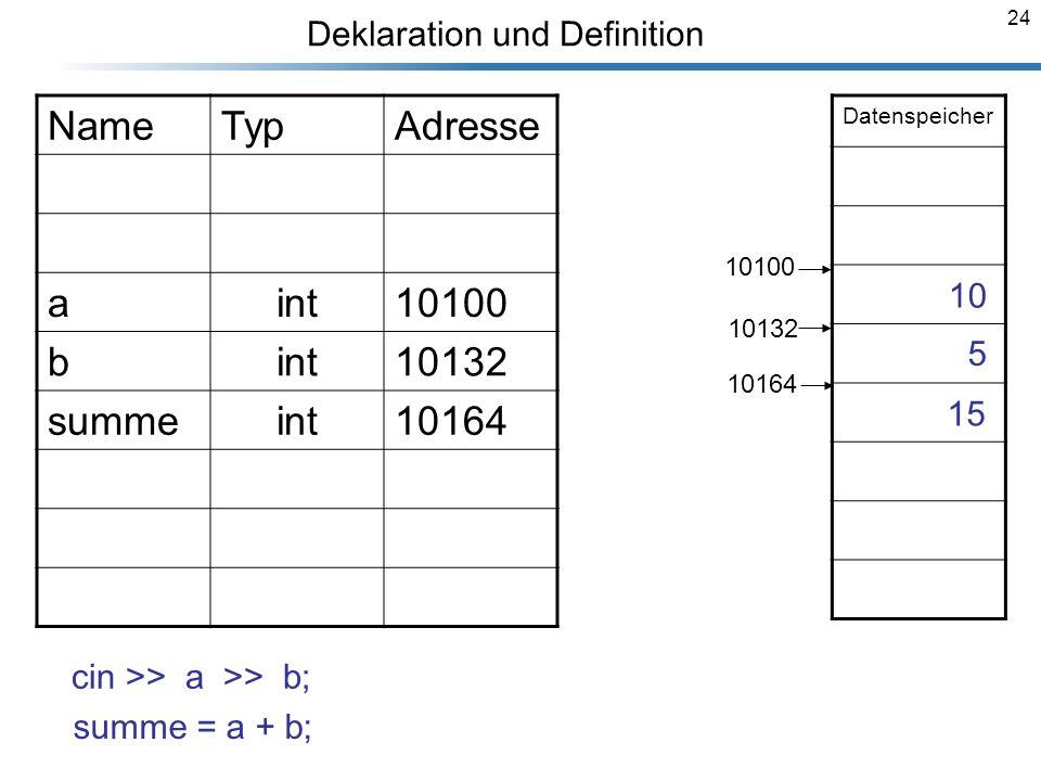 24 Deklaration und Definition Breymann_Folien NameTypAdresse aint10100 bint10132 summeint10164 Datenspeicher 10100 10132 10164 cin >> a >> b; 10 5 sum