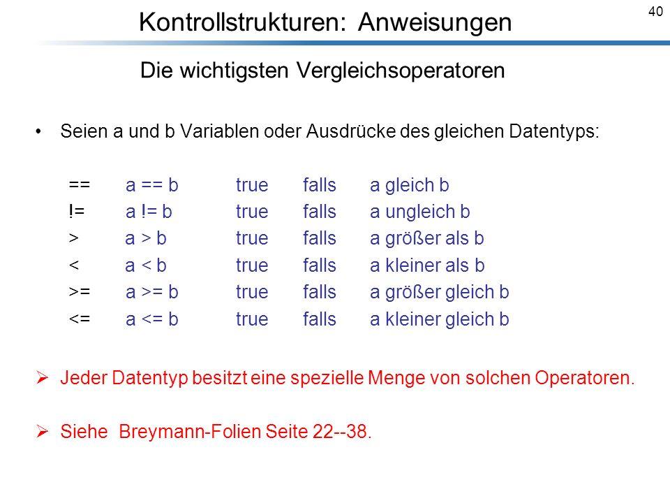 40 Die wichtigsten Vergleichsoperatoren Seien a und b Variablen oder Ausdrücke des gleichen Datentyps: == a == btrue falls a gleich b != a != btruefal