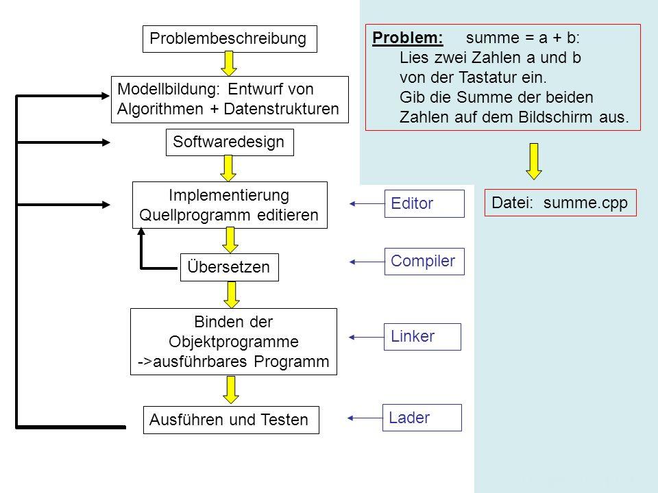 78 Breymann_Folien Unterprogramme / Module // Beispielprogramm #include using namespace std; double max(double x, double y) { return x > y .
