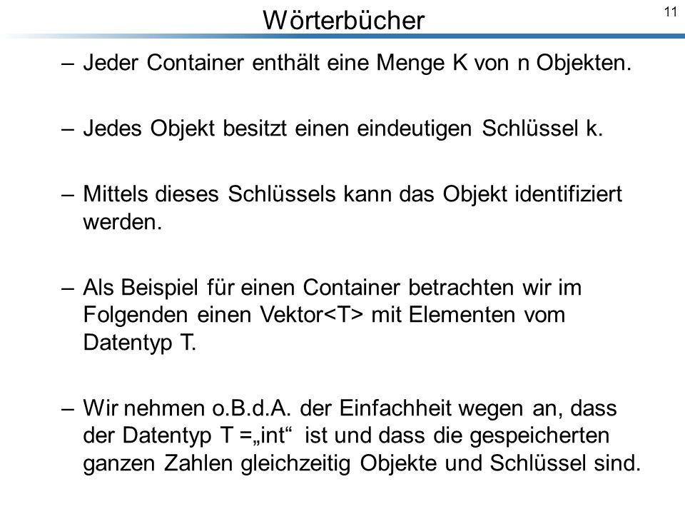 11 Wörterbücher –Jeder Container enthält eine Menge K von n Objekten.