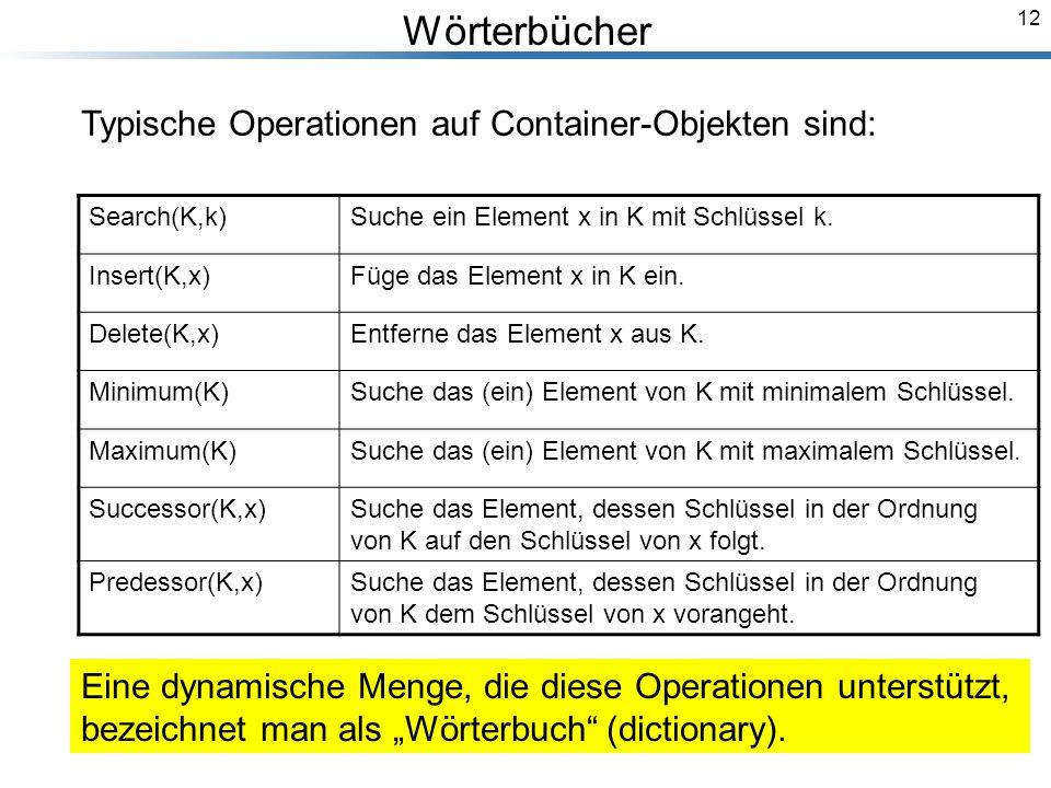 12 Typische Operationen auf Container-Objekten sind: Eine dynamische Menge, die diese Operationen unterstützt, bezeichnet man als Wörterbuch (dictionary).