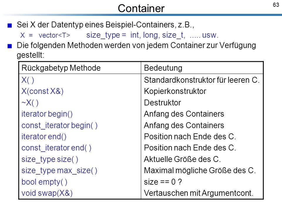 63 Container Sei X der Datentyp eines Beispiel-Containers, z.B., X = vector size_type = int, long, size_t,.....