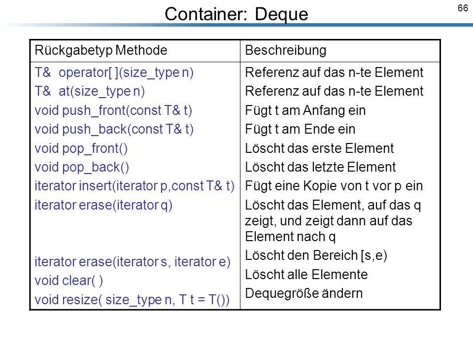 66 Container: Deque Breymann_Folien Rückgabetyp MethodeBeschreibung T& operator[ ](size_type n) T& at(size_type n) void push_front(const T& t) void push_back(const T& t) void pop_front() void pop_back() iterator insert(iterator p,const T& t) iterator erase(iterator q) iterator erase(iterator s, iterator e) void clear( ) void resize( size_type n, T t = T()) Referenz auf das n-te Element Fügt t am Anfang ein Fügt t am Ende ein Löscht das erste Element Löscht das letzte Element Fügt eine Kopie von t vor p ein Löscht das Element, auf das q zeigt, und zeigt dann auf das Element nach q Löscht den Bereich [s,e) Löscht alle Elemente Dequegröße ändern