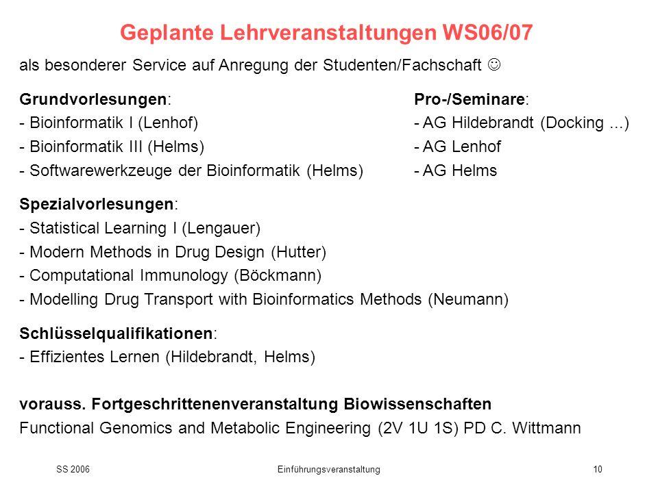 SS 2006Einführungsveranstaltung10 Geplante Lehrveranstaltungen WS06/07 als besonderer Service auf Anregung der Studenten/Fachschaft Grundvorlesungen: