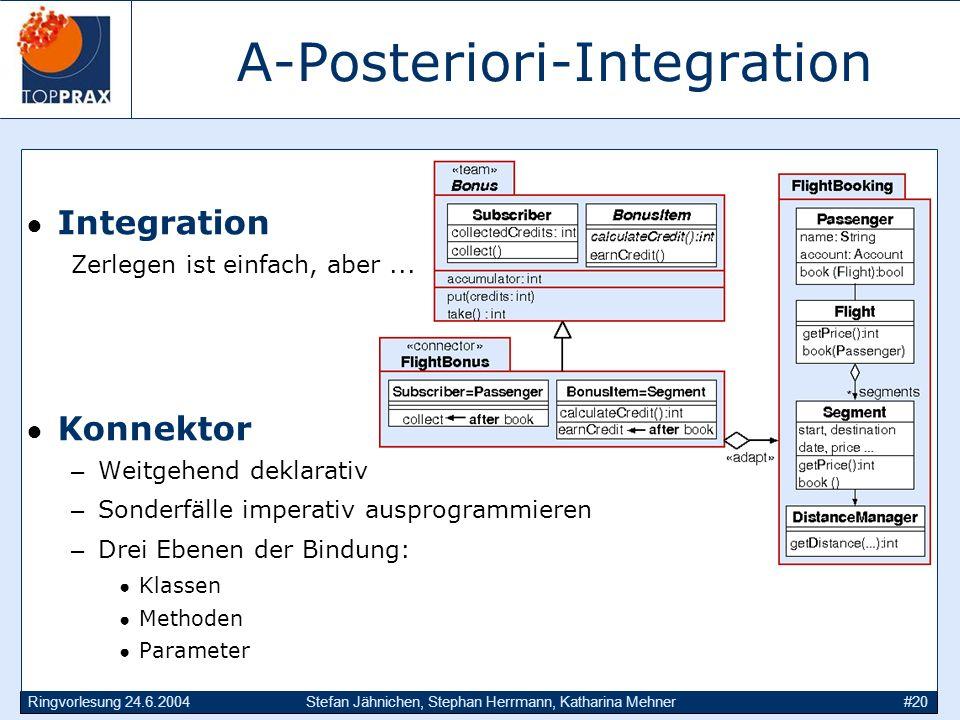 Ringvorlesung 24.6.2004Stefan Jähnichen, Stephan Herrmann, Katharina Mehner#20 A-Posteriori-Integration Integration Zerlegen ist einfach, aber... Konn