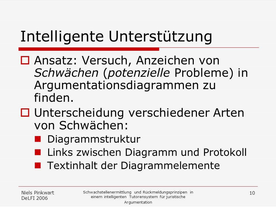 10 Niels Pinkwart DeLFI 2006 Schwachstellenermittlung und Rückmeldungsprinzipen in einem intelligenten Tutorensystem für juristische Argumentation Int
