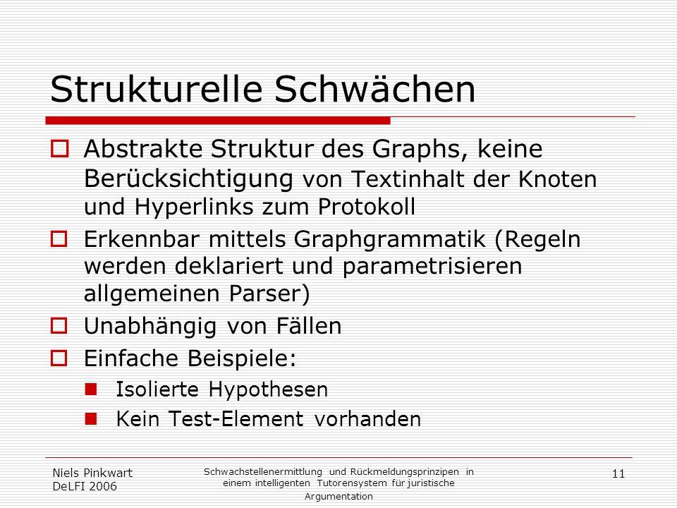 11 Niels Pinkwart DeLFI 2006 Schwachstellenermittlung und Rückmeldungsprinzipen in einem intelligenten Tutorensystem für juristische Argumentation Str