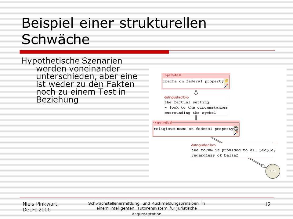 12 Niels Pinkwart DeLFI 2006 Schwachstellenermittlung und Rückmeldungsprinzipen in einem intelligenten Tutorensystem für juristische Argumentation Bei