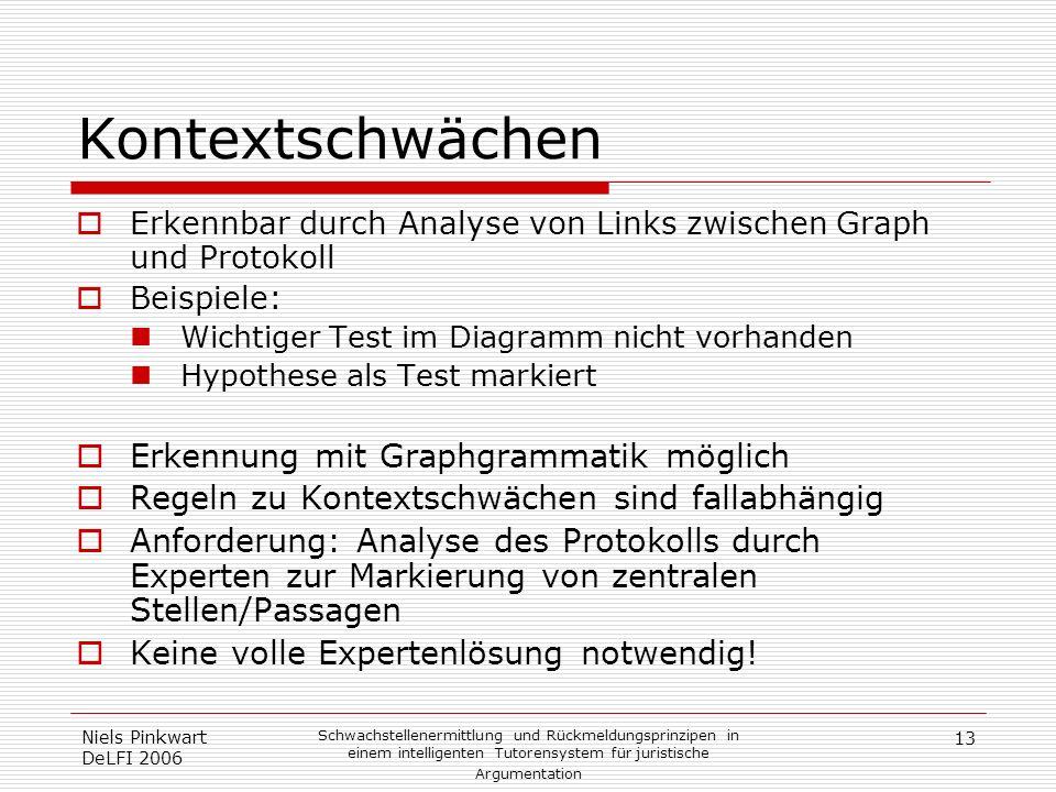 13 Niels Pinkwart DeLFI 2006 Schwachstellenermittlung und Rückmeldungsprinzipen in einem intelligenten Tutorensystem für juristische Argumentation Kon