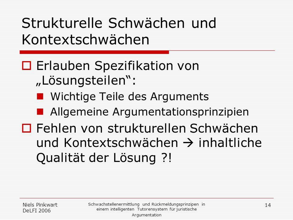 14 Niels Pinkwart DeLFI 2006 Schwachstellenermittlung und Rückmeldungsprinzipen in einem intelligenten Tutorensystem für juristische Argumentation Str