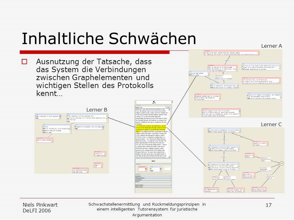 17 Niels Pinkwart DeLFI 2006 Schwachstellenermittlung und Rückmeldungsprinzipen in einem intelligenten Tutorensystem für juristische Argumentation Inh
