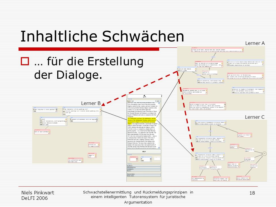 18 Niels Pinkwart DeLFI 2006 Schwachstellenermittlung und Rückmeldungsprinzipen in einem intelligenten Tutorensystem für juristische Argumentation Inh