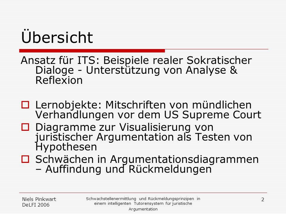 2 Niels Pinkwart DeLFI 2006 Schwachstellenermittlung und Rückmeldungsprinzipen in einem intelligenten Tutorensystem für juristische Argumentation Über