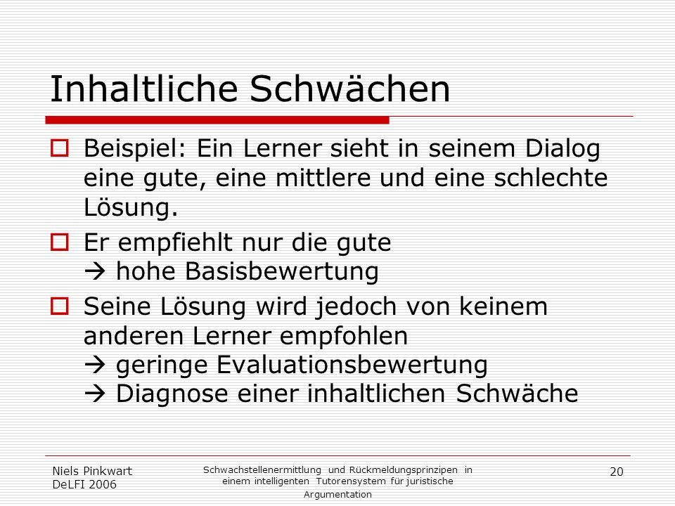 20 Niels Pinkwart DeLFI 2006 Schwachstellenermittlung und Rückmeldungsprinzipen in einem intelligenten Tutorensystem für juristische Argumentation Inh