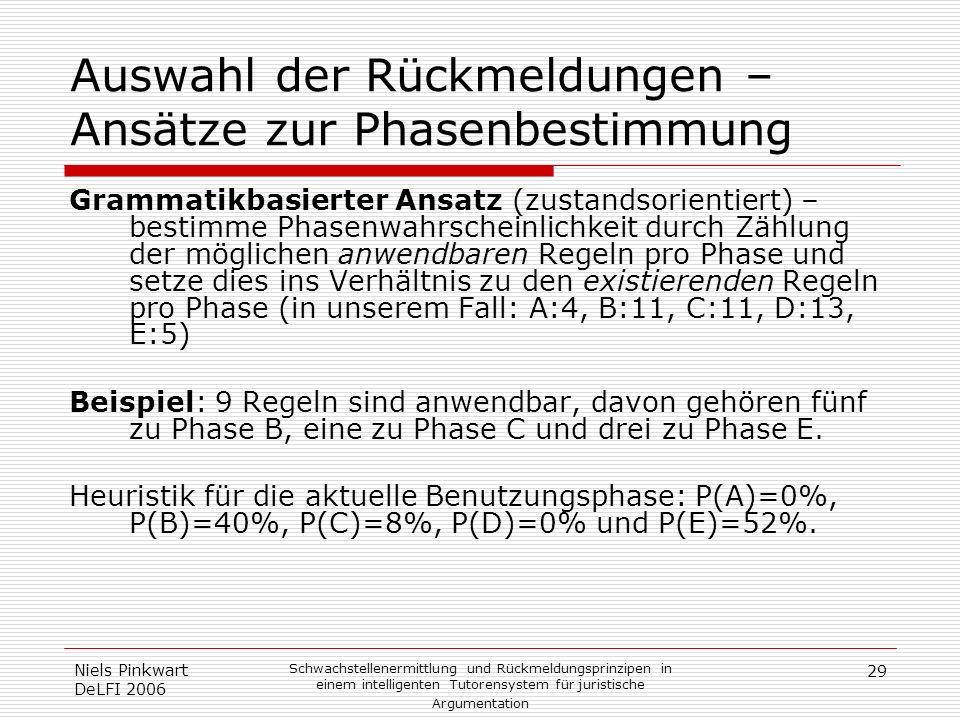29 Niels Pinkwart DeLFI 2006 Schwachstellenermittlung und Rückmeldungsprinzipen in einem intelligenten Tutorensystem für juristische Argumentation Aus