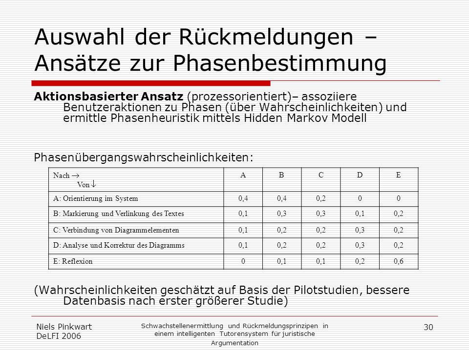 30 Niels Pinkwart DeLFI 2006 Schwachstellenermittlung und Rückmeldungsprinzipen in einem intelligenten Tutorensystem für juristische Argumentation Aus
