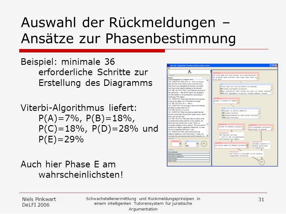 31 Niels Pinkwart DeLFI 2006 Schwachstellenermittlung und Rückmeldungsprinzipen in einem intelligenten Tutorensystem für juristische Argumentation Aus