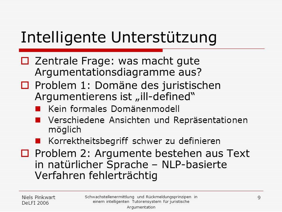 9 Niels Pinkwart DeLFI 2006 Schwachstellenermittlung und Rückmeldungsprinzipen in einem intelligenten Tutorensystem für juristische Argumentation Inte