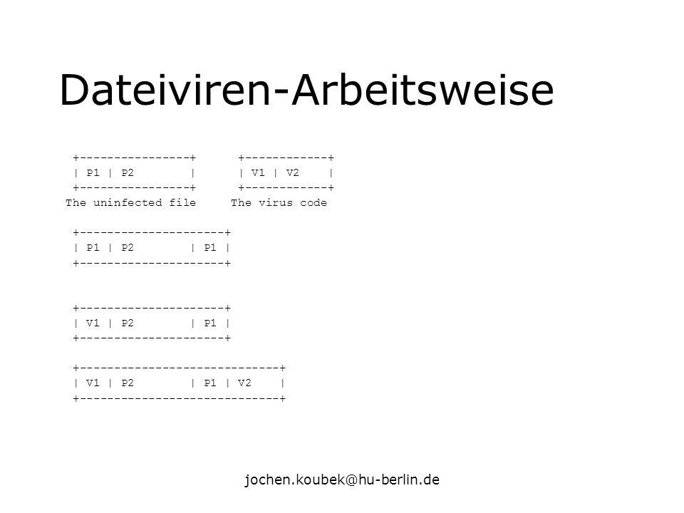 jochen.koubek@hu-berlin.de Dateiviren-Arbeitsweise +----------------+ +------------+ | P1 | P2 | | V1 | V2 | +----------------+ +------------+ The uni