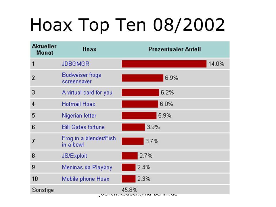 jochen.koubek@hu-berlin.de Hoax Top Ten 08/2002