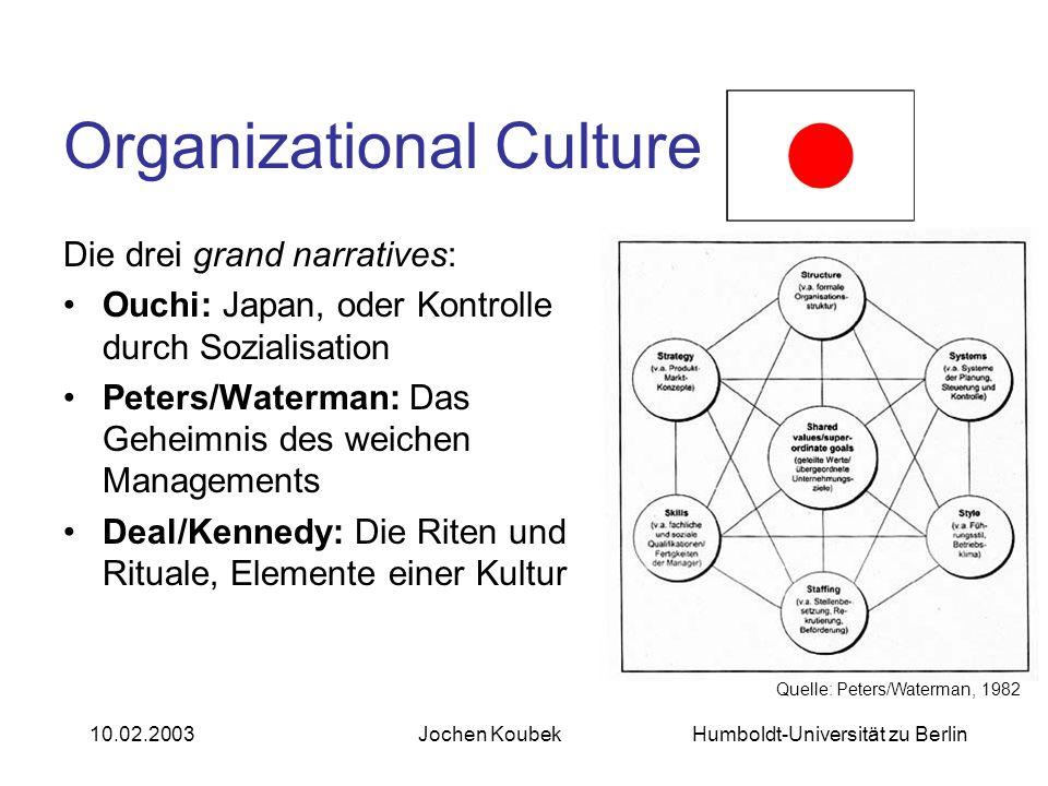 Humboldt-Universität zu Berlin10.02.2003Jochen Koubek Organizational Culture Die drei grand narratives: Ouchi: Japan, oder Kontrolle durch Sozialisati