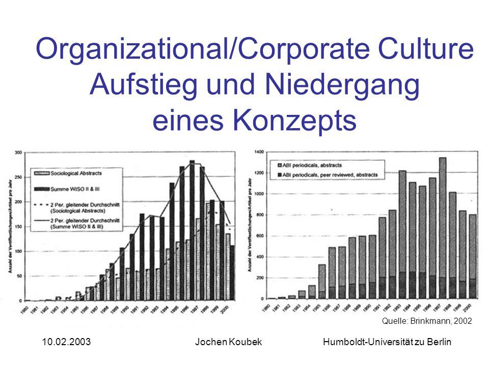 Humboldt-Universität zu Berlin10.02.2003Jochen Koubek Organizational/Corporate Culture Aufstieg und Niedergang eines Konzepts Quelle: Brinkmann, 2002