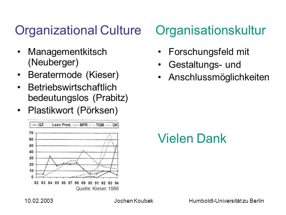 Humboldt-Universität zu Berlin10.02.2003Jochen Koubek Organizational Culture Managementkitsch (Neuberger) Beratermode (Kieser) Betriebswirtschaftlich