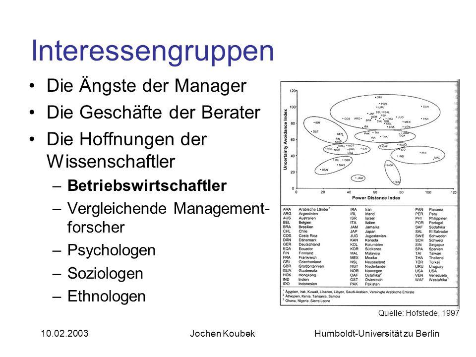 Humboldt-Universität zu Berlin10.02.2003Jochen Koubek Organizational Culture Zitations- und Bezugsweisen: Die klassischen Auslöser: Ouchi (1982), Pascale/Athos (1982), Peters/Waterman (1982), Deal/Kennedy (1982) Die grossen Systematiken: Allaire/Firsirotu (1984), Smircich (1983), Mitriff/Pondy (1979), Astley/van de Veen (1983) Die legendären Sonderhefte: Business-Week (1980), Fortune- Magazin, Administrative Science Quarterly (2, 1983), Organizational Dynamics (2, 1983), Journal of Management (2, 1985) Die gefeierten Analysen: Morgan, Frost, Pondy und Dandridge (1983), Frost, Moore, Louis, Lundberg, Martin (1985), Schein (1984, 1985) Gemeinsamkeiten der Rezeption innerhalb der deutschsprachigen BWL ab 1980, v.