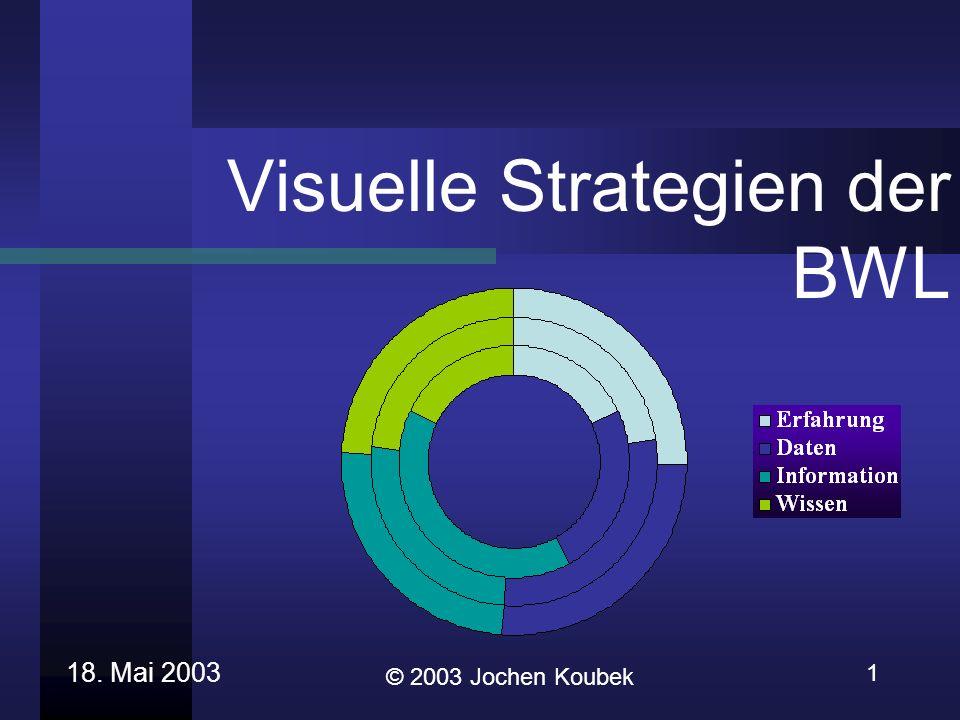 Visuelle Strategien der BWL 18. Mai 2003 1 © 2003 Jochen Koubek