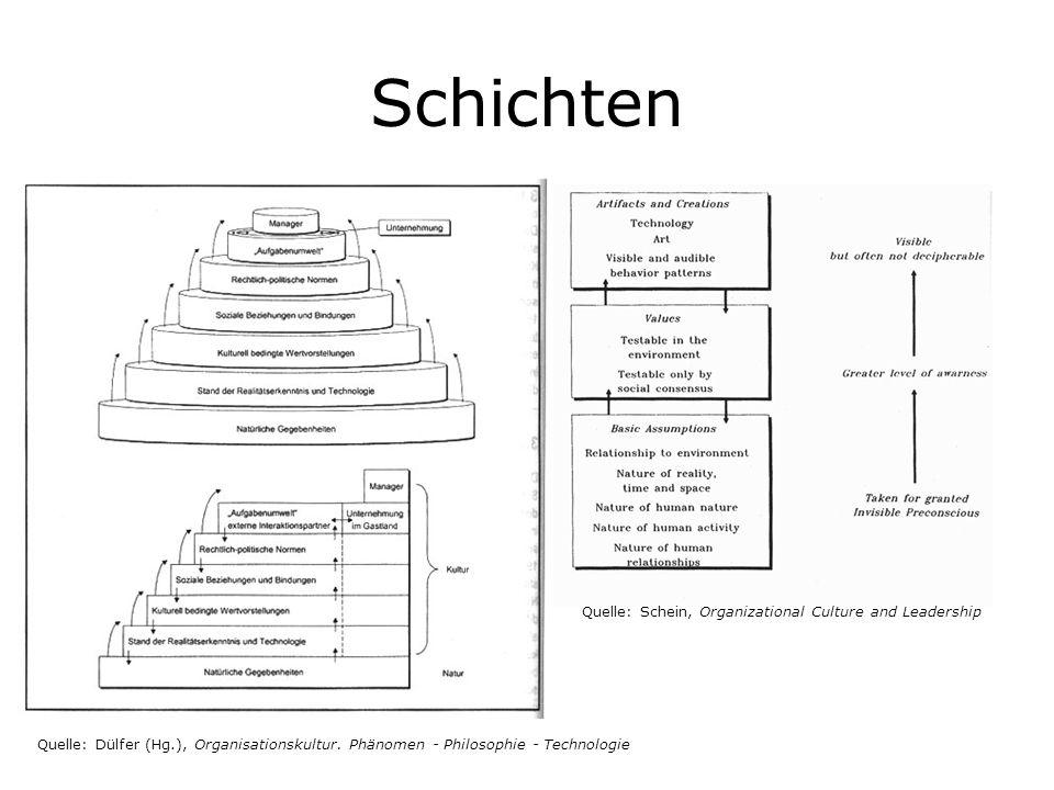 Schichten Quelle: Dülfer (Hg.), Organisationskultur. Phänomen - Philosophie - Technologie Quelle: Schein, Organizational Culture and Leadership