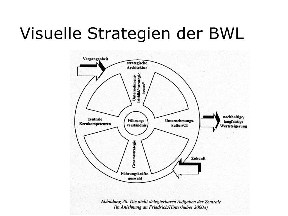 Handelsschulen Um 1700 Forderung nach besserer kaufmännischer Ausbildung Handelslehrer suchen bildungsbürgerliche Anerkennung Öffnung der VWL.
