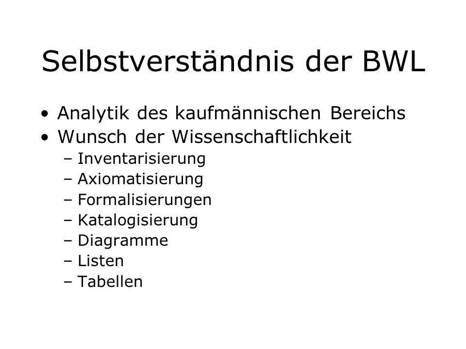 Selbstverständnis der BWL Analytik des kaufmännischen Bereichs Wunsch der Wissenschaftlichkeit –Inventarisierung –Axiomatisierung –Formalisierungen –K
