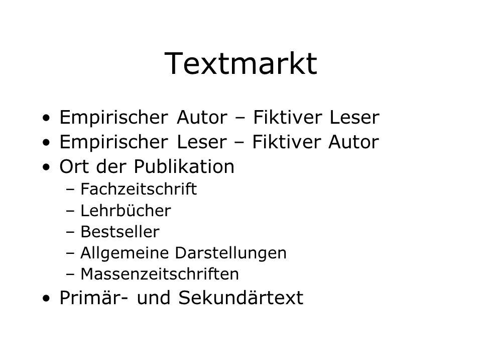 Textmarkt Empirischer Autor – Fiktiver Leser Empirischer Leser – Fiktiver Autor Ort der Publikation –Fachzeitschrift –Lehrbücher –Bestseller –Allgemei