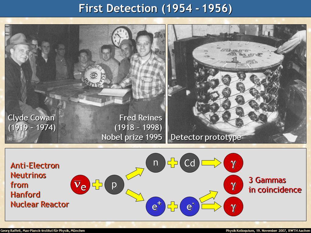 Georg Raffelt, Max-Planck-Institut für Physik, München Physik Kolloquium, 19. November 2007, RWTH Aachen First Detection (1954 - 1956) Fred Reines (19