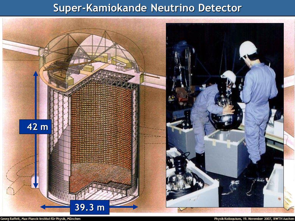 Georg Raffelt, Max-Planck-Institut für Physik, München Physik Kolloquium, 19. November 2007, RWTH Aachen Super-Kamiokande Neutrino Detector 42 m 39.3