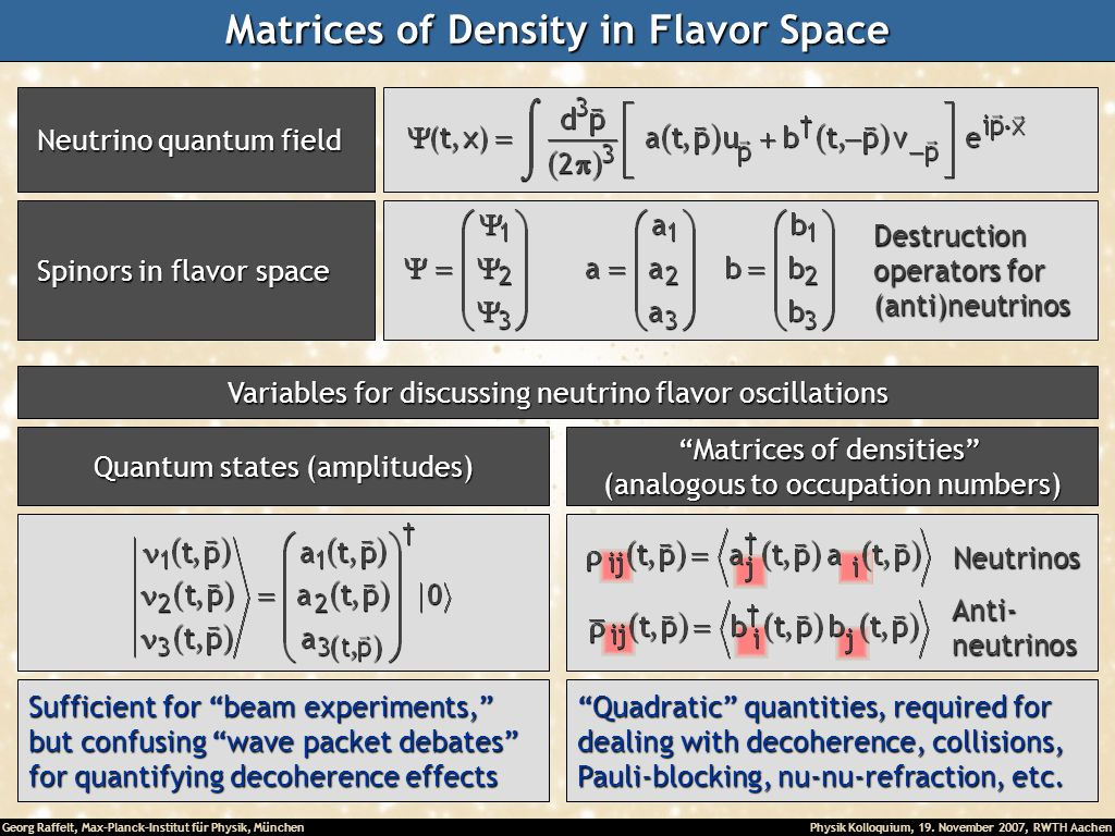 Georg Raffelt, Max-Planck-Institut für Physik, München Physik Kolloquium, 19. November 2007, RWTH Aachen Matrices of Density in Flavor Space Neutrino