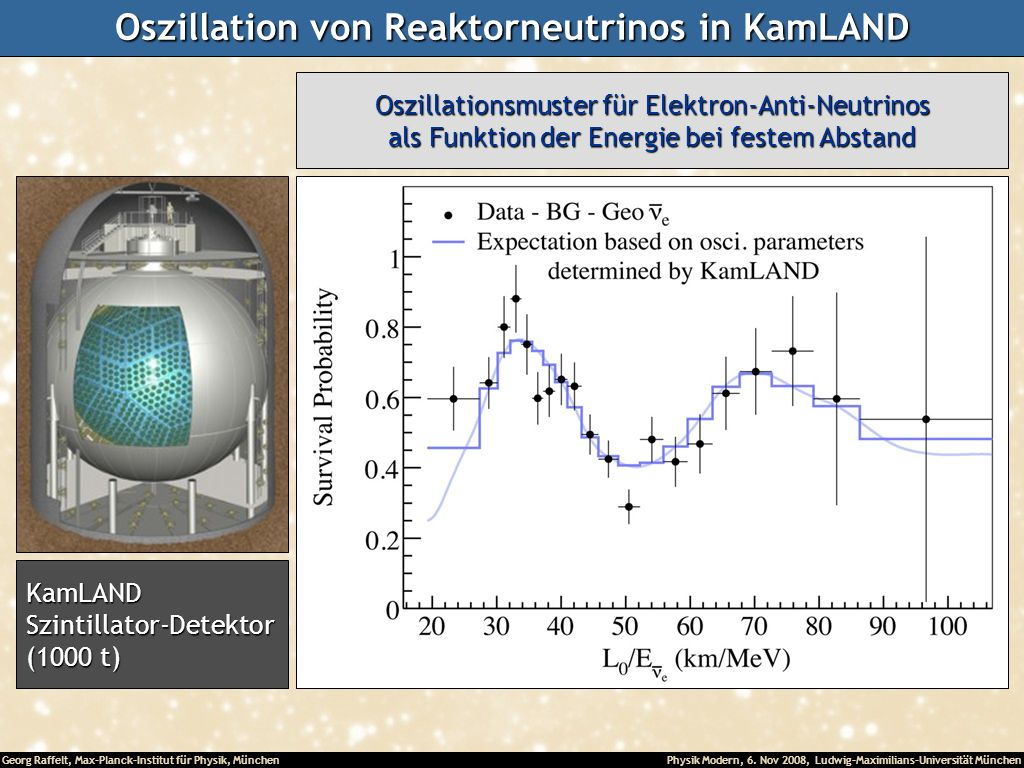 Georg Raffelt, Max-Planck-Institut für Physik, München Physik Modern, 6. Nov 2008, Ludwig-Maximilians-Universität München Oszillation von Reaktorneutr
