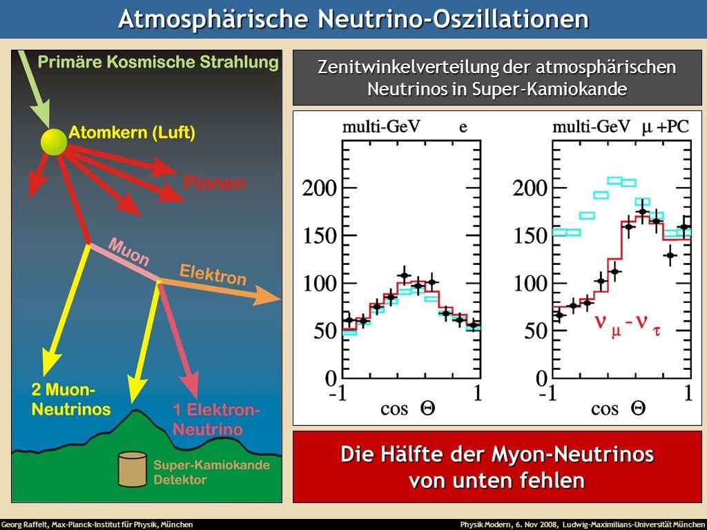 Georg Raffelt, Max-Planck-Institut für Physik, München Physik Modern, 6. Nov 2008, Ludwig-Maximilians-Universität München Atmosphärische Neutrino-Oszi