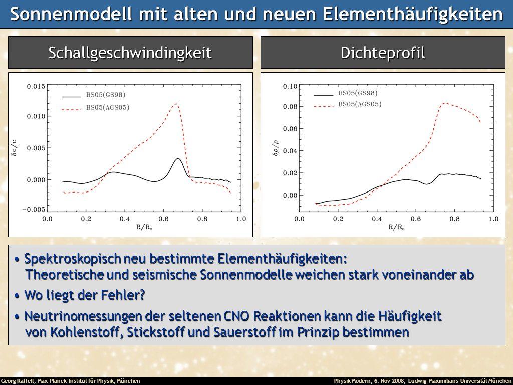 Georg Raffelt, Max-Planck-Institut für Physik, München Physik Modern, 6. Nov 2008, Ludwig-Maximilians-Universität München Sonnenmodell mit alten und n