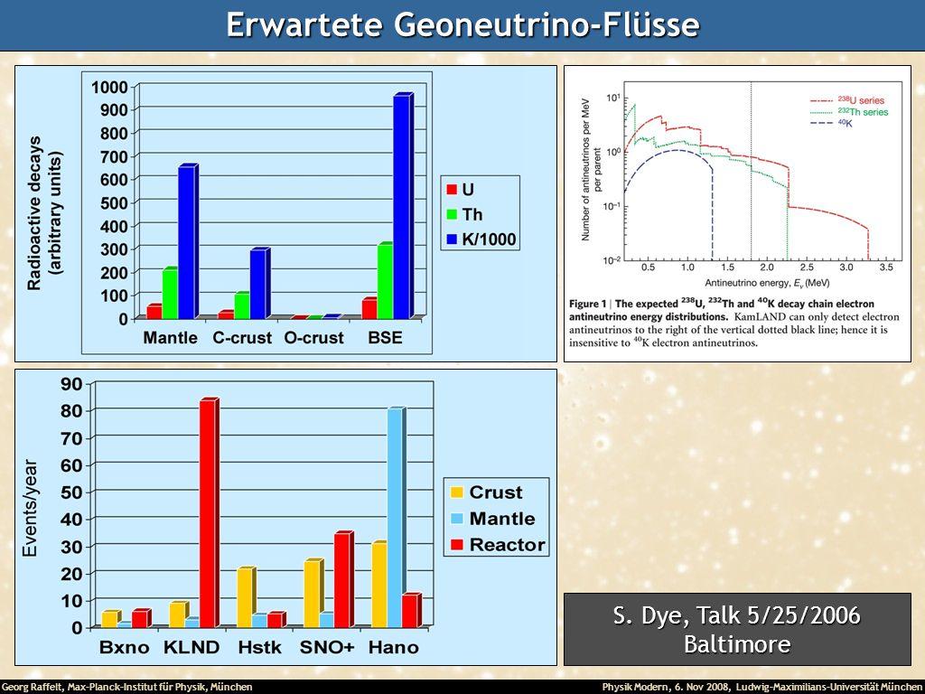 Georg Raffelt, Max-Planck-Institut für Physik, München Physik Modern, 6. Nov 2008, Ludwig-Maximilians-Universität München Erwartete Geoneutrino-Flüsse