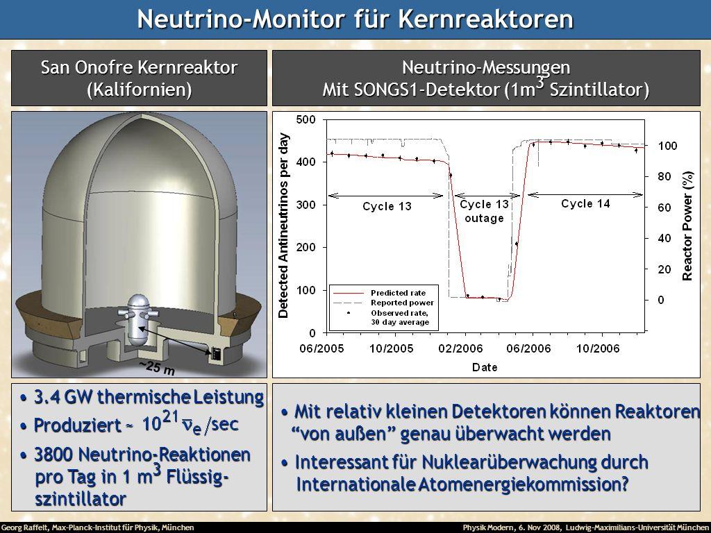 Georg Raffelt, Max-Planck-Institut für Physik, München Physik Modern, 6. Nov 2008, Ludwig-Maximilians-Universität München Neutrino-Monitor für Kernrea