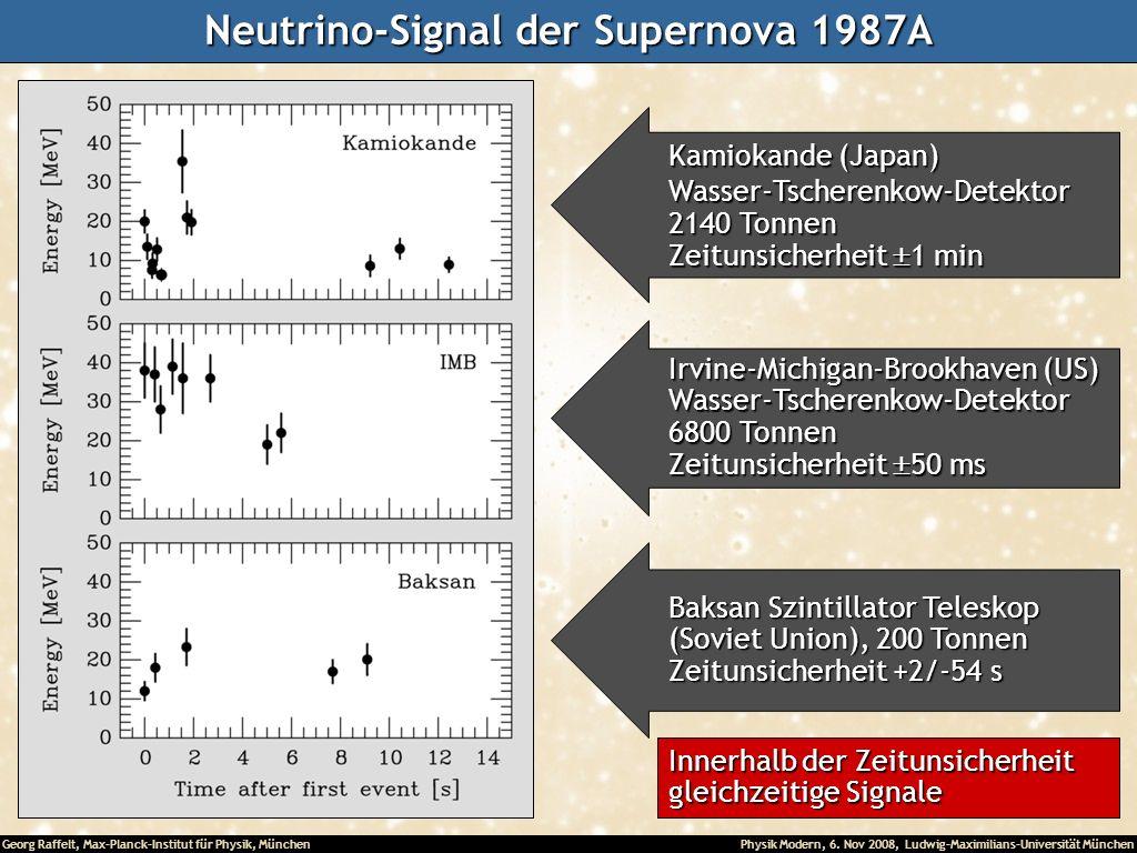 Georg Raffelt, Max-Planck-Institut für Physik, München Physik Modern, 6. Nov 2008, Ludwig-Maximilians-Universität München Neutrino-Signal der Supernov
